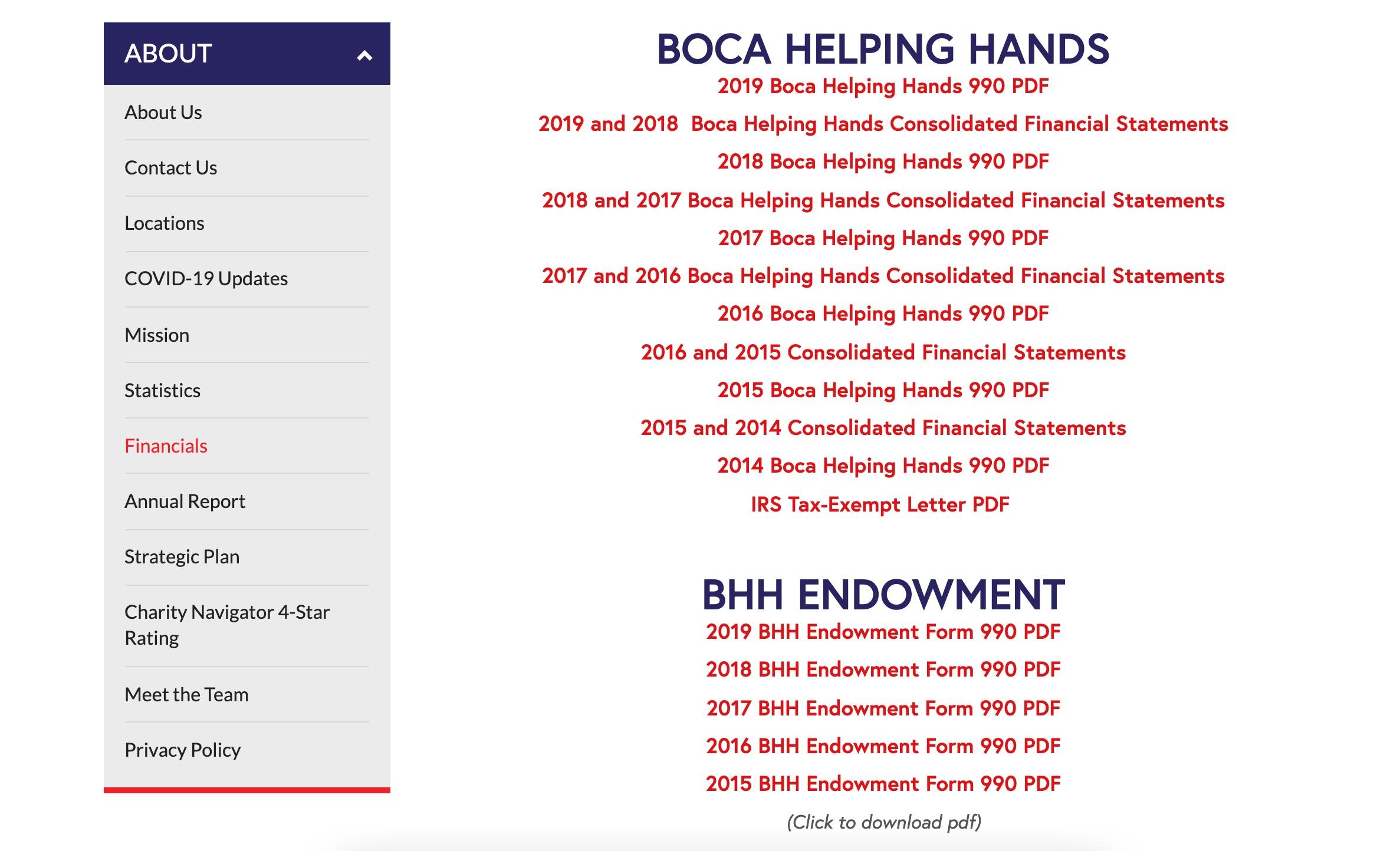 BOCA Helping Hands financials