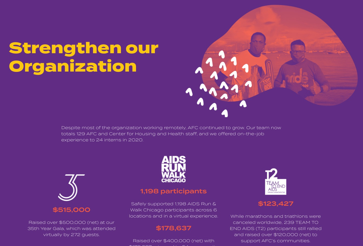 AFC nonprofit impact report landing page example