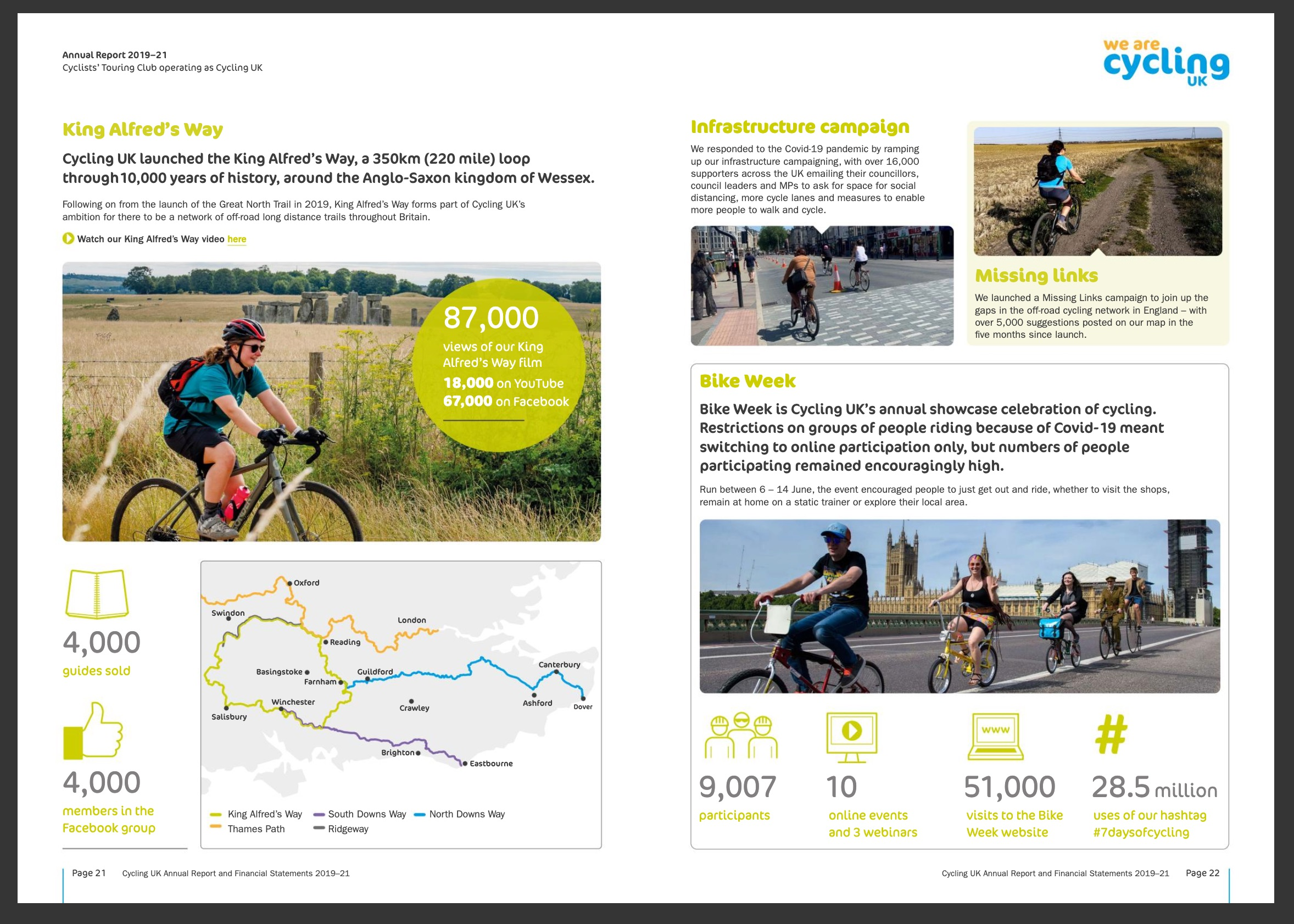 Cycling UK nonprofit impact report inner pages